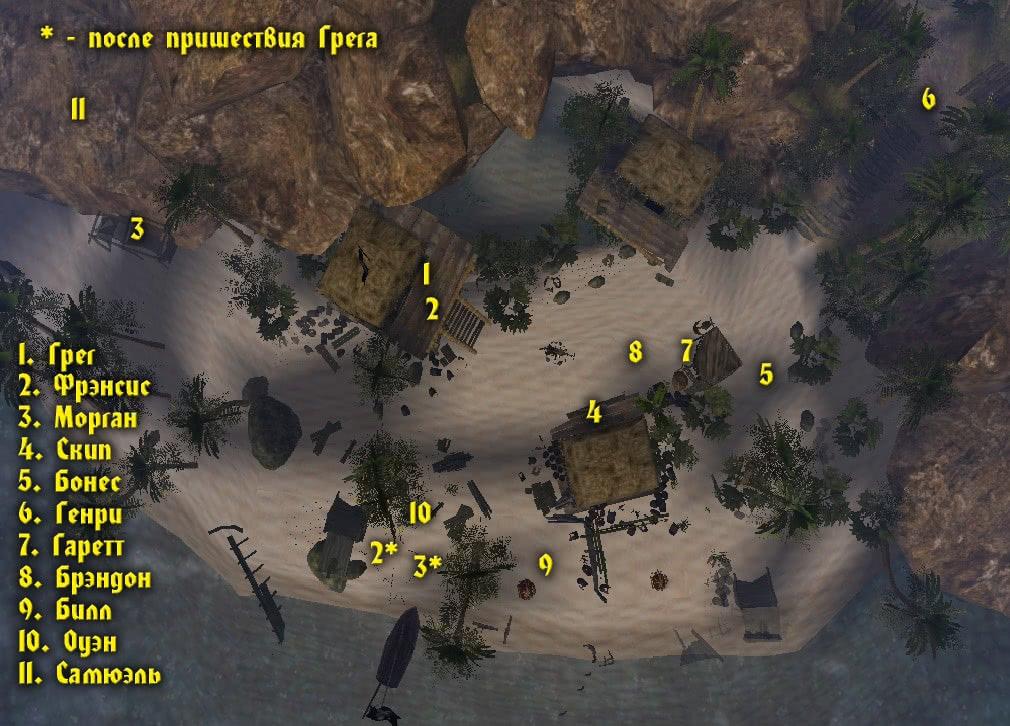 Лагерь пиратов – Готика 2