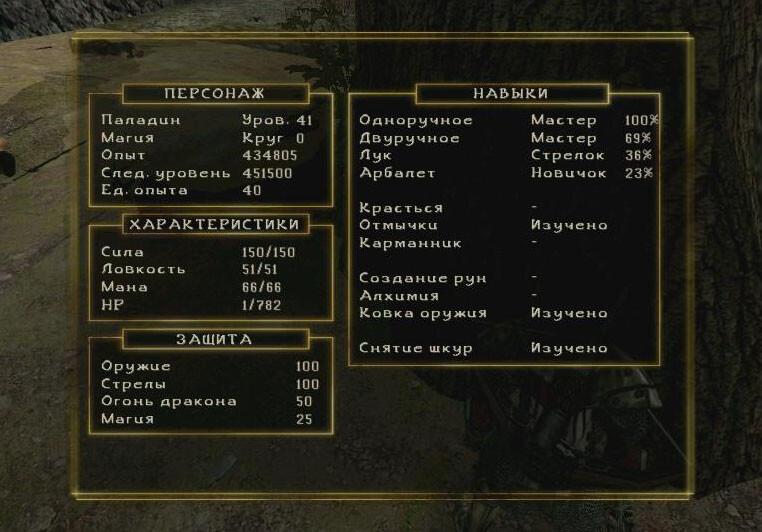 Характеристики персонажа Готики 2